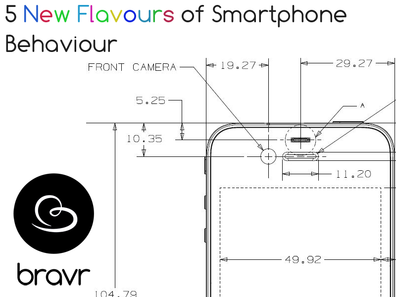 5 New Flavours of Smartphone Behaviour